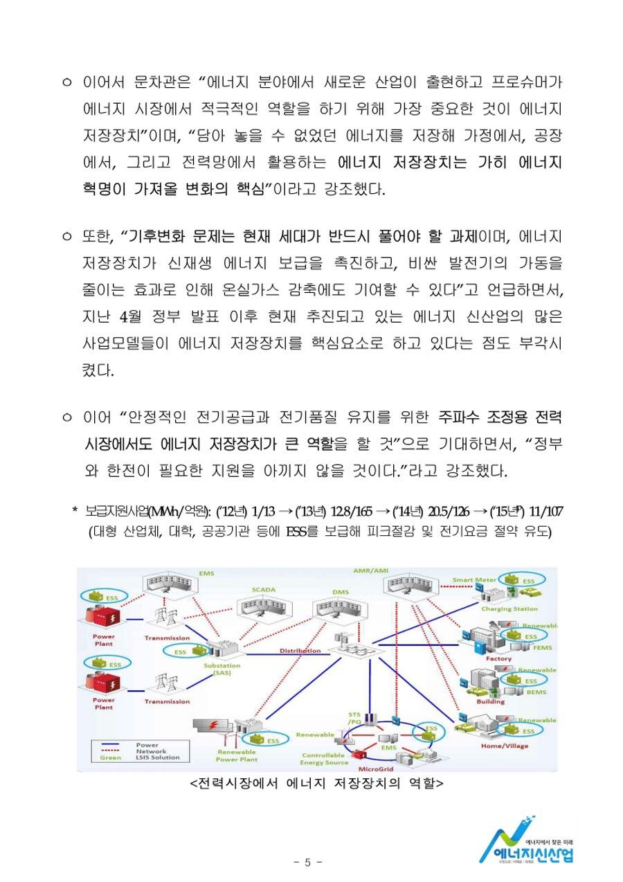 150709 (10일석간) 전력진흥과, 에너지저장 장치_페이지_05.jpg