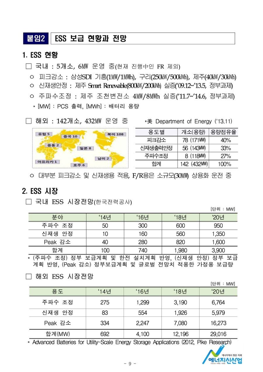 150709 (10일석간) 전력진흥과, 에너지저장 장치_페이지_09.jpg