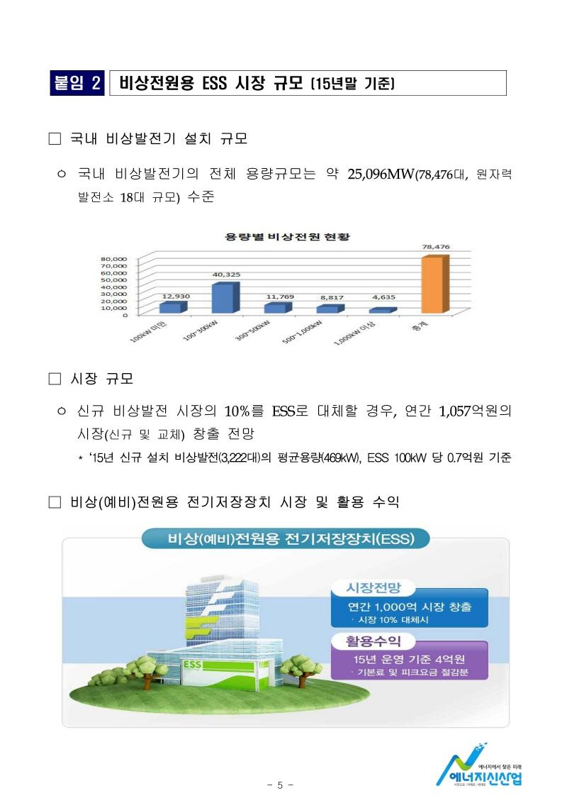 160224 (참고자료) 에너지신산업진흥과, 가이드라인 발표_페이지_5.jpg