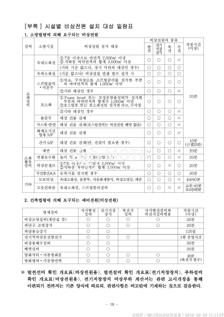 0224 (참고자료) 에너지신산업진흥과, 가이드라인 발표(붙임)_페이지_21.jpg