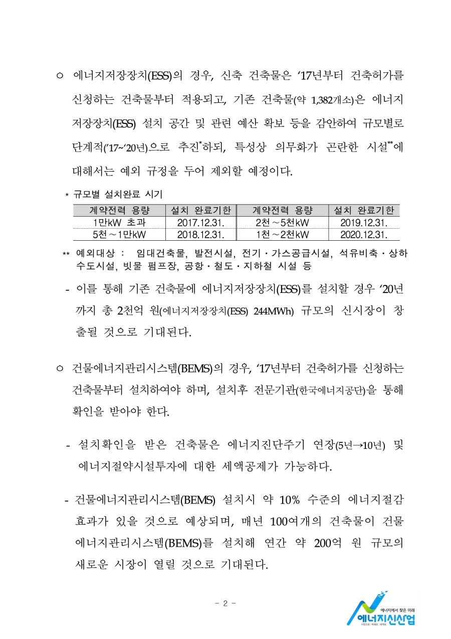 0526 (27일조간) 에너지신산업정책과, 공공기관 ESS, BEMS 설치 의무화_페이지_2.jpg