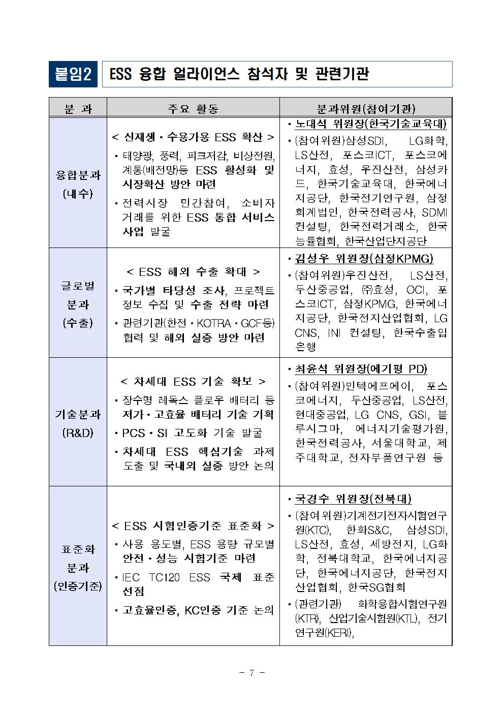 160829_(30일조간) 에너지신산업진흥과, ESS 융합얼라이언스 발족.hwp007.jpg